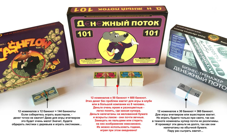 Организация азартных игр ук рф